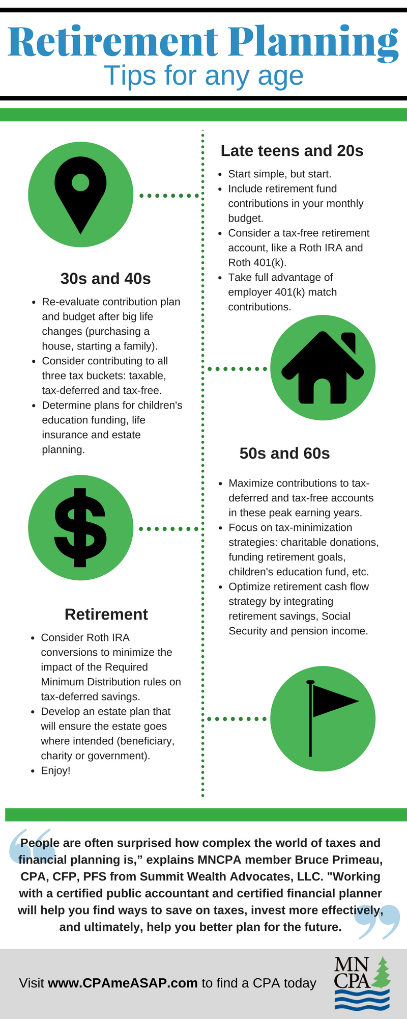 mncpa perspectives tips for retirement planning at any age