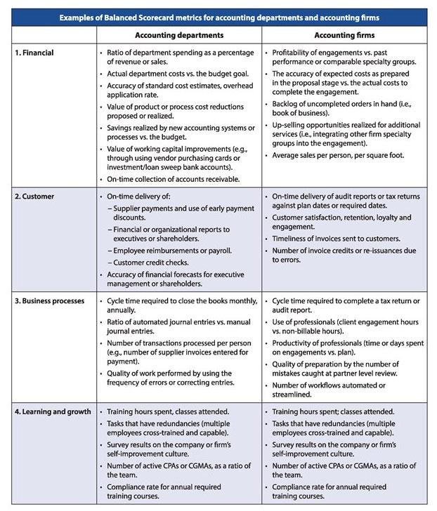 download 250 Keywords Umweltmanagement: Grundwissen für Manager